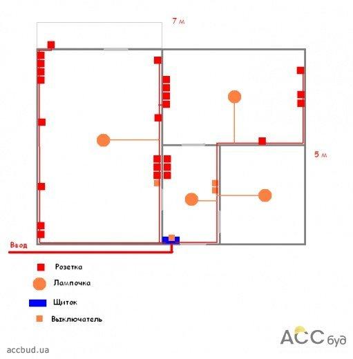 Схема прокладки проводов фото