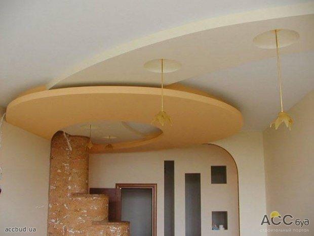 Как делают с гипсокартона потолки