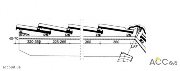 Схемы монтажа пазовой черепицы