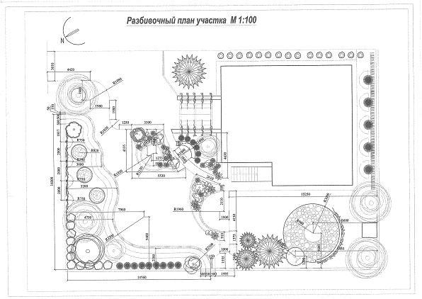 схема системы дренажа и ливневой канализации. схема расположения цветников, альпинариев, водоёмов и т.д...