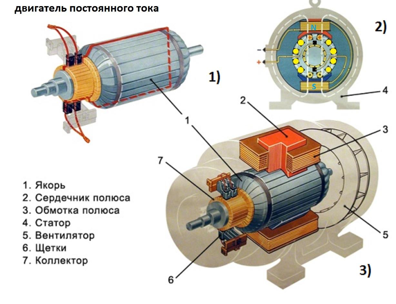 Коллекторный двигатель постоянного тока своими руками