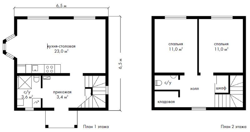 Как построить недорогой каркасный дом своими руками