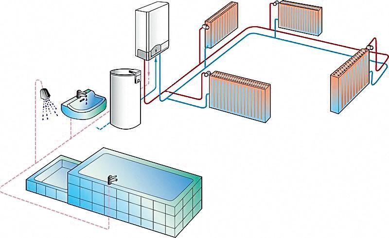 Как сделать в доме теплый пол Отопление дома
