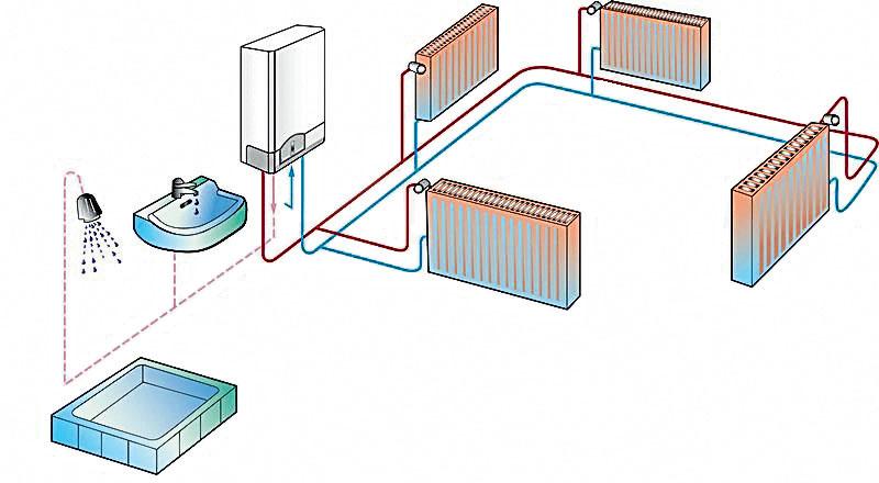 Система отопления с двухконтурным котлом.