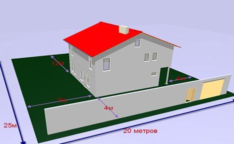 составление проекта дома можно доверить только профессионалам