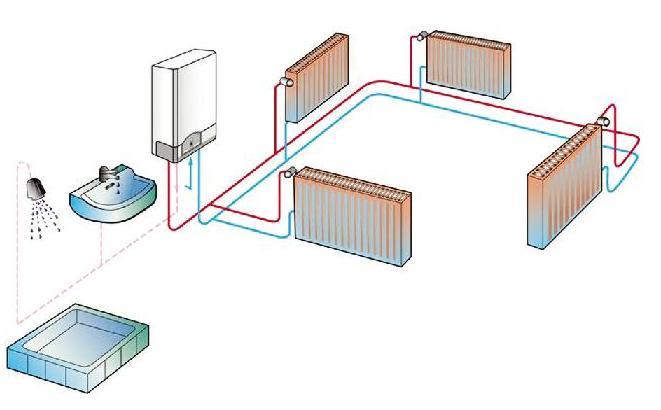 Схема подключения двухконтурного газового котла.