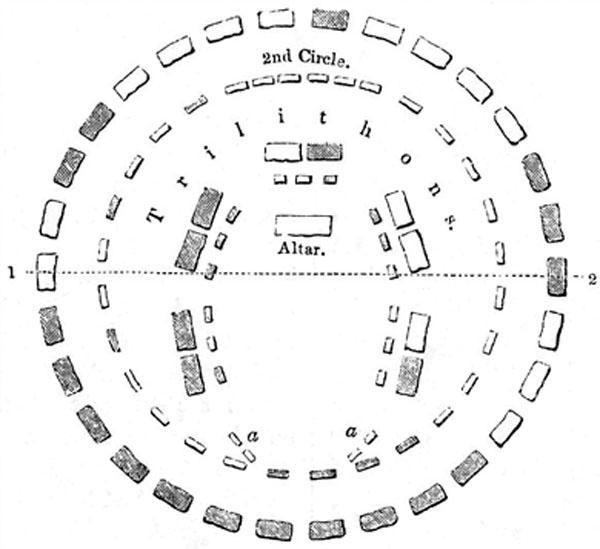 Структура Стоунженджа