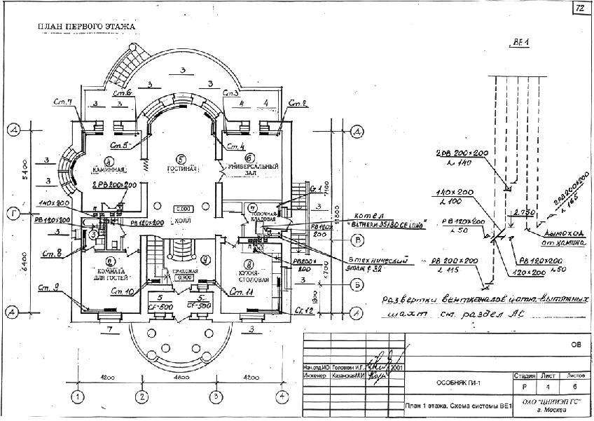 Инженерные услуги по электрике