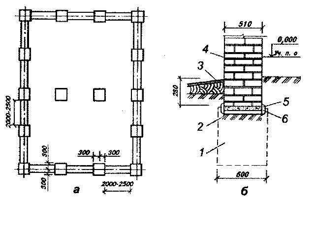 план фундамента — размер и тип